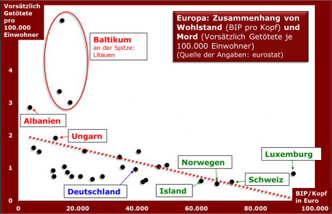 wohlstand_mord