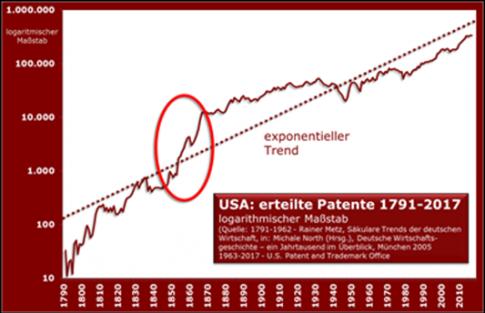 patente_usa