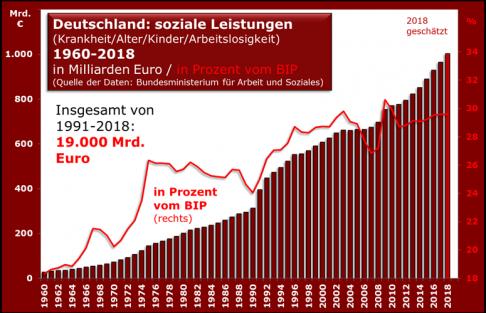d_soziale_leistungen