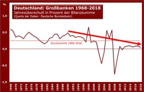 d_grobanken
