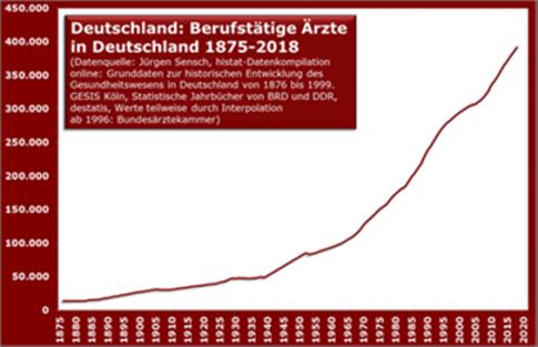 deutschland_aerzte
